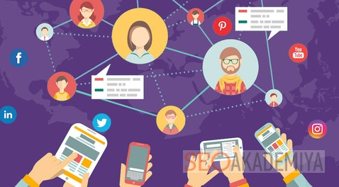 5 основных видов контента для соц сетей