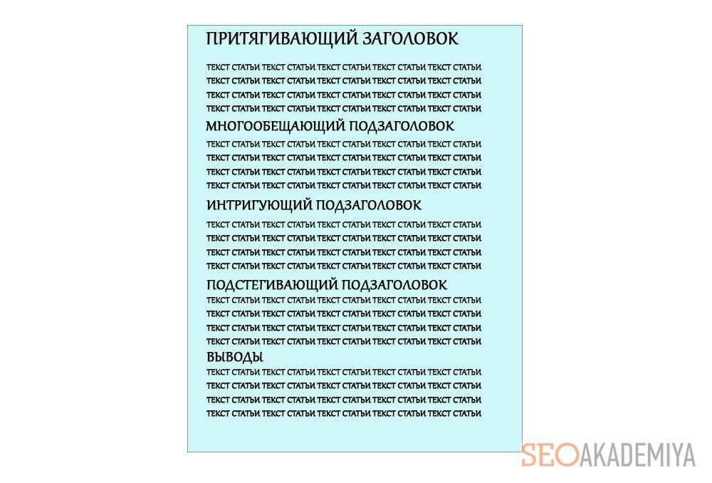 Пример структуры текста статьи для блога