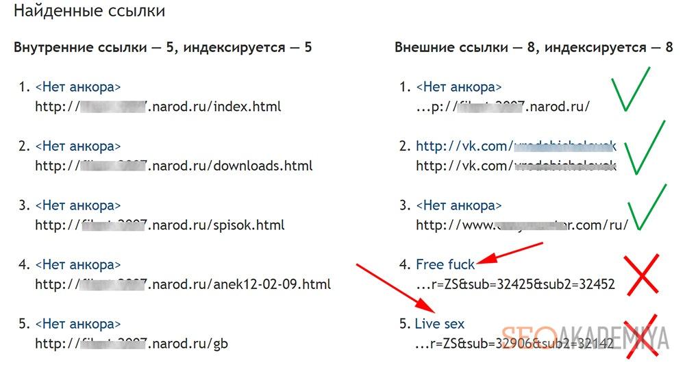 Таблица внешних ссылок - изображение из Вебмастер