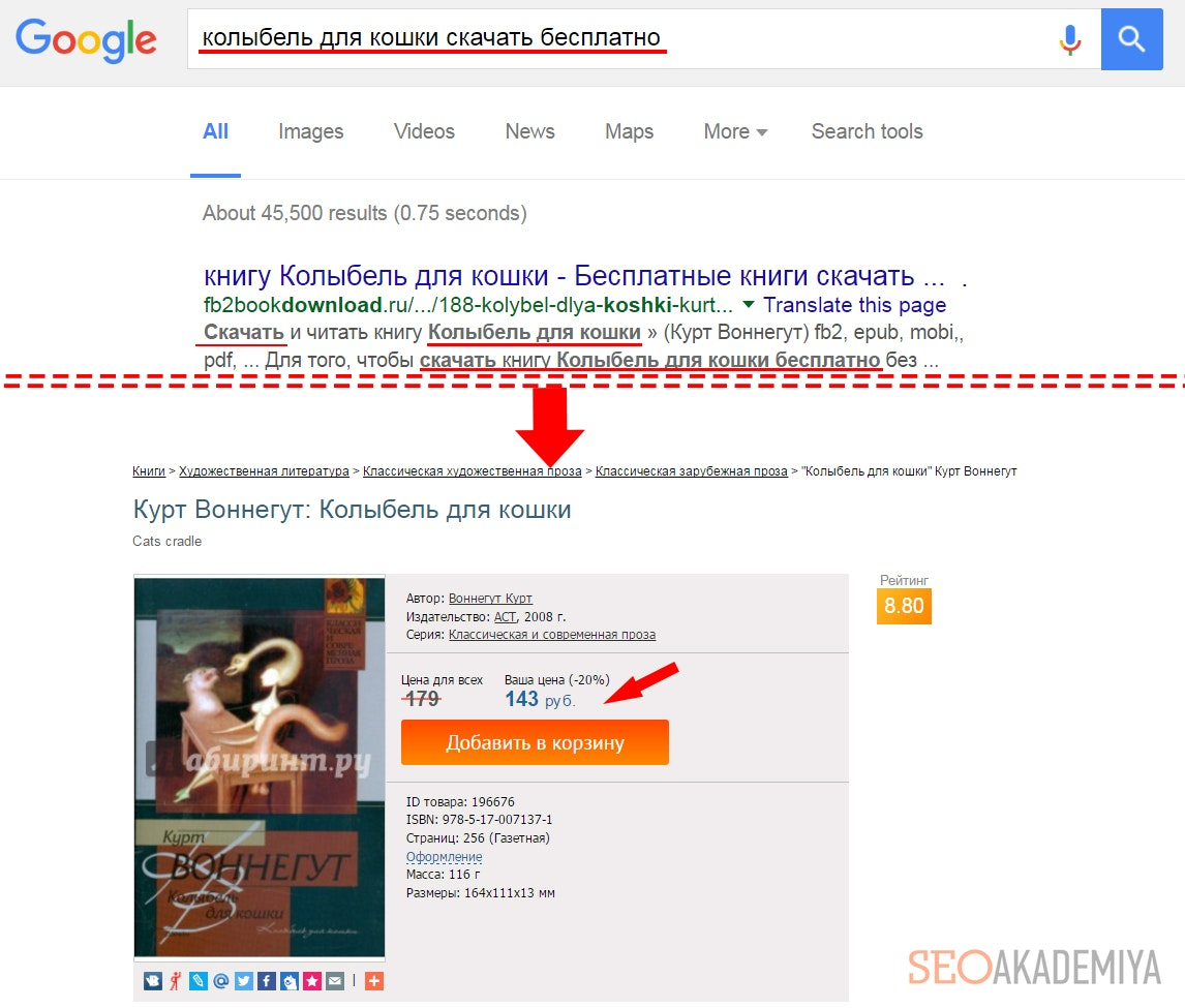 Пример сайта использующего клоакинг