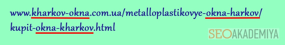 Пример переоптимизированных URL
