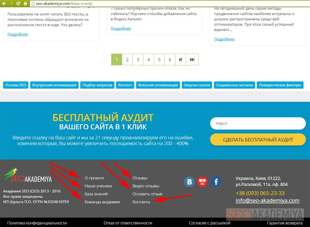 Пример сквозных ссылок в футере сайта