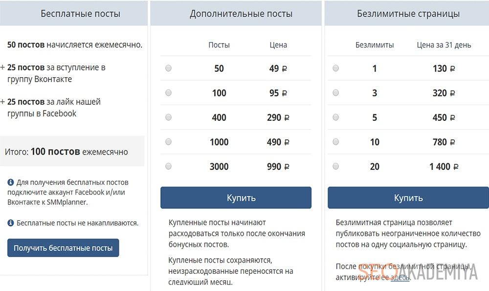 Цены услуг и тарифы пакетов Smmplanner