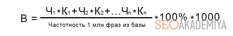 что такое видимость сайта формула серпстат