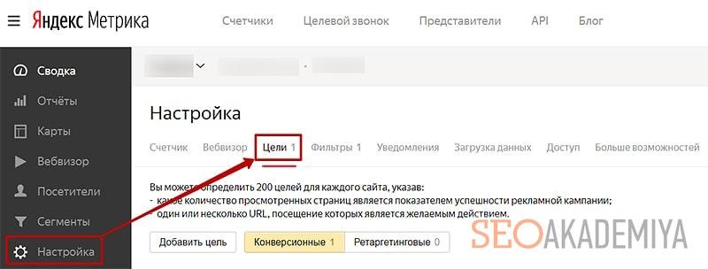 Цели для интернет-магазина в Яндекс Метрике