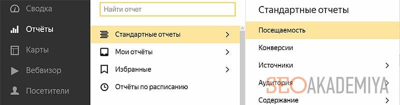 Как проверить онлайн посещаемость моего сайта