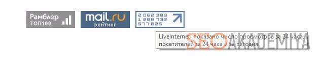 Информер счетчиков посещаемости стороннего сайта