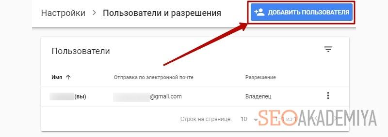 Как добавить пользователей в аккаунт search console
