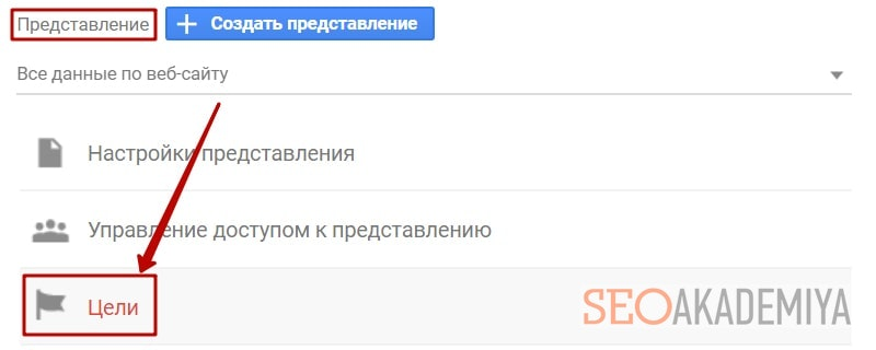 как настроить цель событие в google analytics