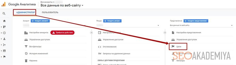 Как настроить цели в google analytics для интернет магазина