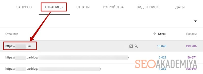 Как пользоваться search console отчет Эффективность