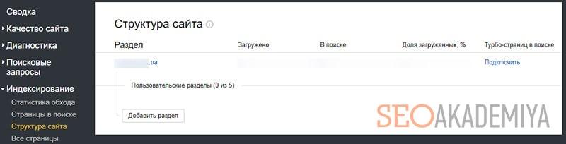 как пользоваться яндекс вебмастер картинка