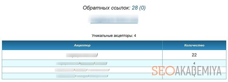 Как посмотреть ссылающиеся сайты в Xtool
