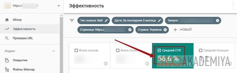 Как узнать ctr своего сайта в Google