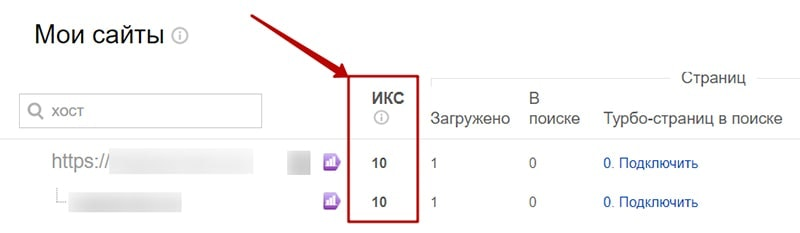 определить траст сайта с яндекс вебмастер