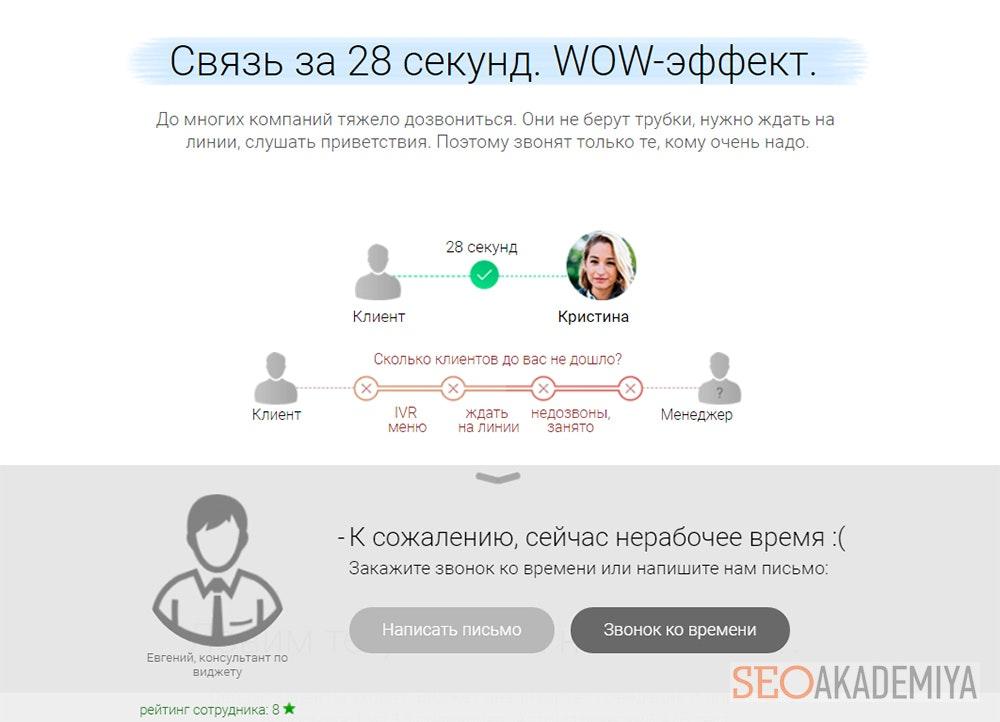 perezvoni-com один из лучших сервисов обратного звонка