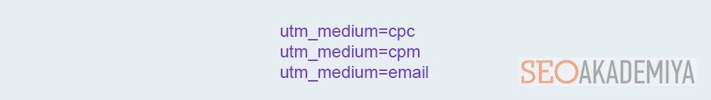 Пример ссылки с параметром utm_medium