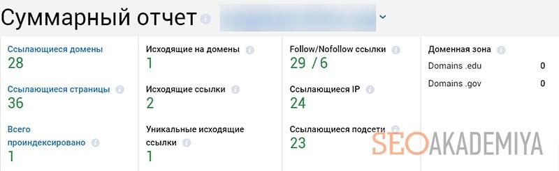 Как проверить обратные ссылки в Serpstat