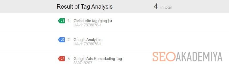 Проверка правильности установки google tag manager