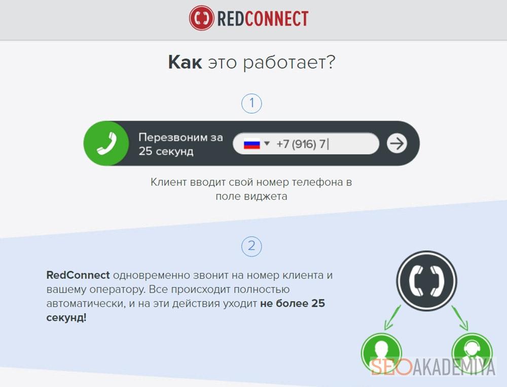 redconnect - рейтинг лучших сервисов обратного звонка