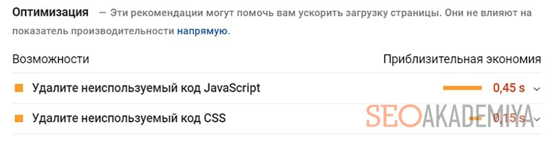 рекомендации по ускорению загрузки сайта пример
