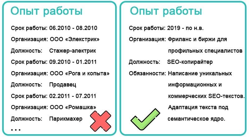 резюме копирайтера без опыта пример