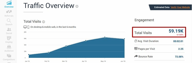 similarweb total visit за месяц