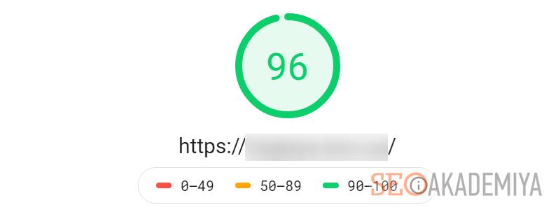 скорость загрузки сайта влияет на скорость продвижения