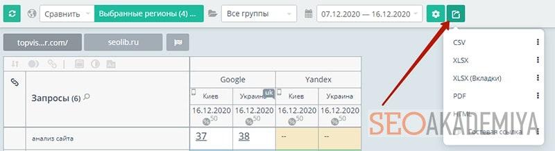 Сохранение отчета проверки позиций в таблицу