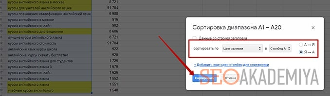Расширение для Google Таблиц сортировка ключевых слов по цвету
