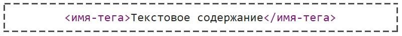 структура html элемента пример