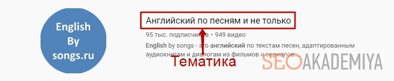 Тематика бизнеса в заголовке YouTube канала пример