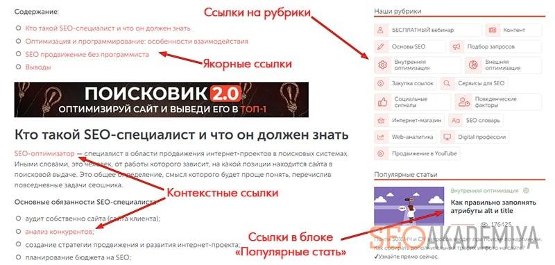 внутренняя перелинковка пример ссылок на странице