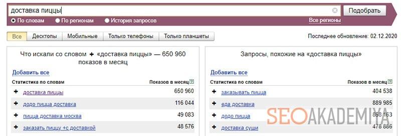 wordstat онлайн сервис для подбора запросов